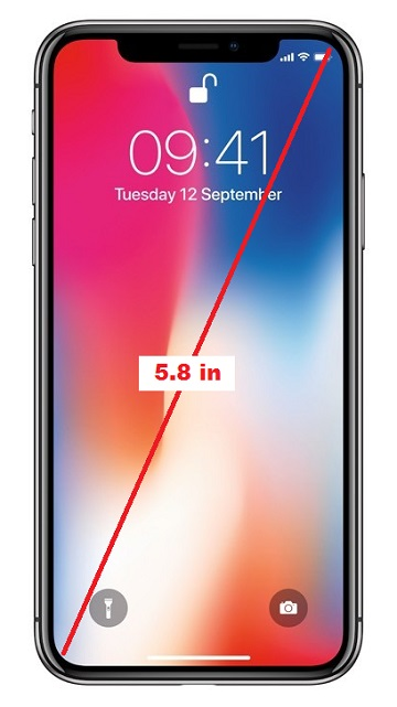Phone Screen Display Size