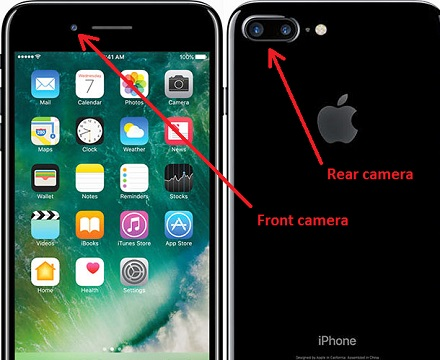 iPhone Rear and Front Camera Locations